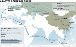 A faster road for trade